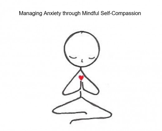 Stick figure sitting and meditating, Managing Anxiety through Mindful Self Compassion