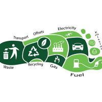 Carbon footprint depicting the factors of human activity