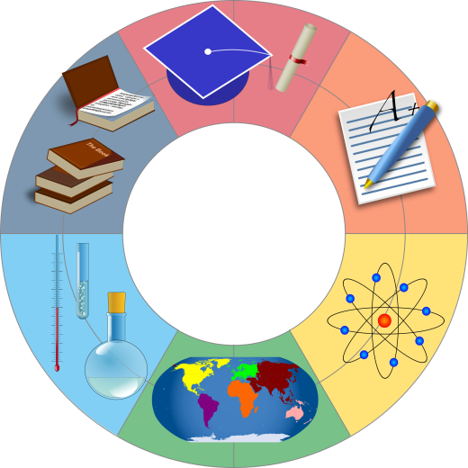 Wheel of study topics (writing, chemistry, geography, science, reading) and a graduation cap with diploma