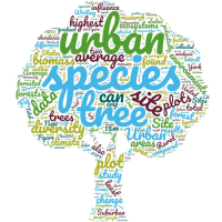 Word Cloud that depicts the focus of this ecology research article