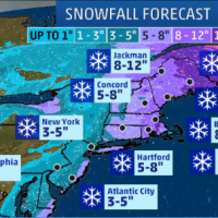 Winter Storm Grayson snow predictions